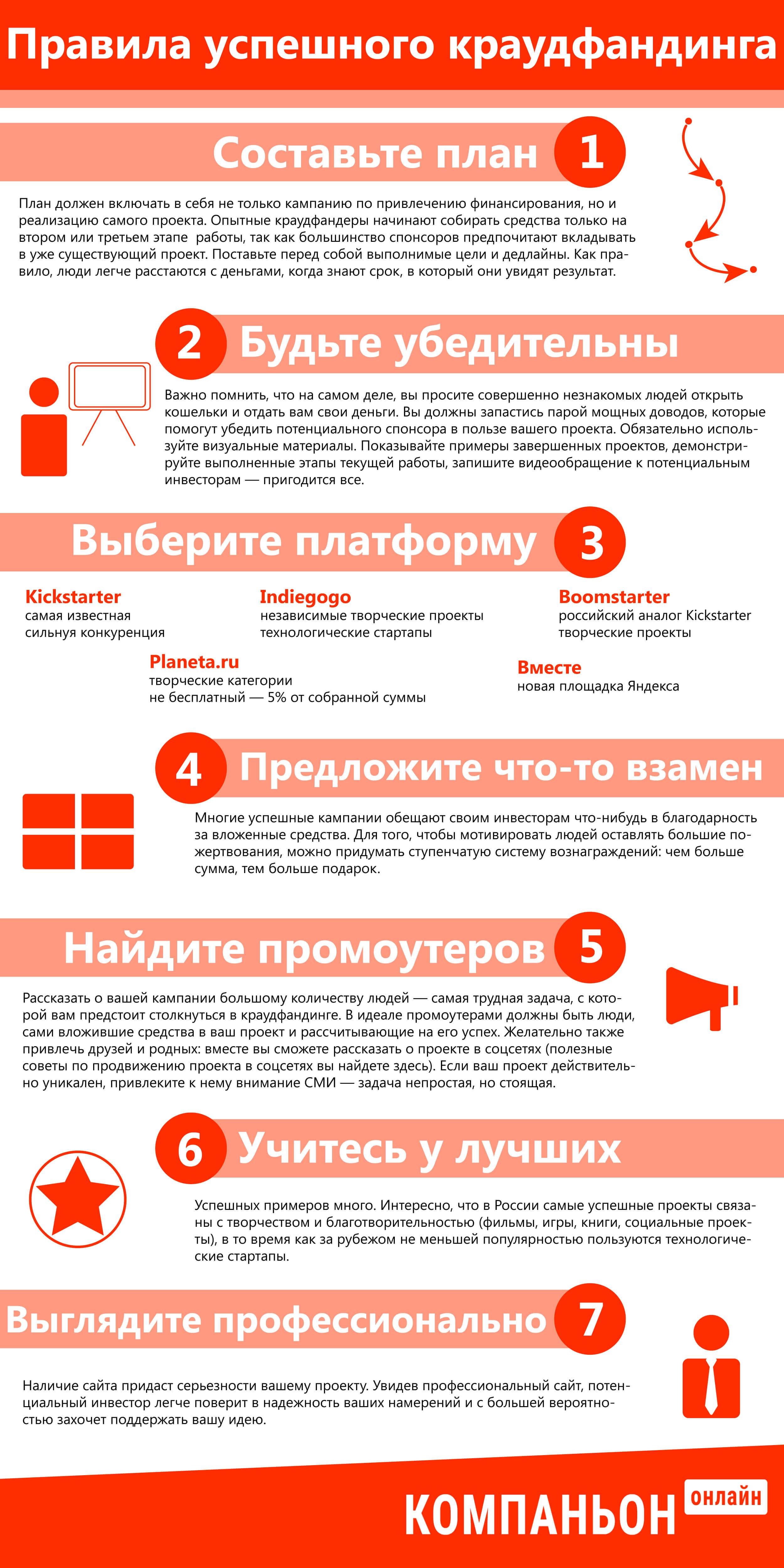 правила успешного краудфандинга