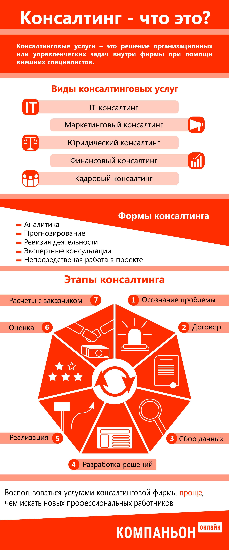 Выставление и отражение счет фактур за транспортные услуги у посредника